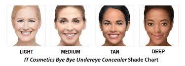 It Cosmetics Bye Bye Undereye Concealer 365 Cosmetic
