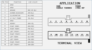 93 f150 stereo wiring diagram realestateradio us 1992 ford f150 radio wiring diagram 1993 ford f150 radio wiring diagram as well as alluring ford focus