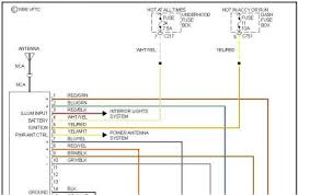 honda civic stereo wiring diagram 2002 wiring diagram and hernes 2001 honda odyssey radio wiring diagram pulse on