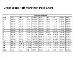 Cogent Runners Pace Chart 2019