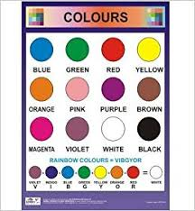 Basic Color Chart For Kids Amazon In Buy Colours Chart Colors Chart For Kids Book