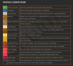 Redken Color Gels Lacquers Color Chart Redken Color Gels Lacquers Glamot Com