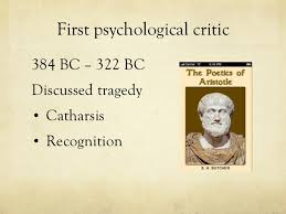 Psychological Criticism Psychological Criticism