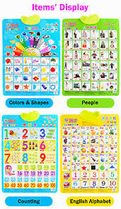 Baby Children Preschool Education Chinese Learning Wall