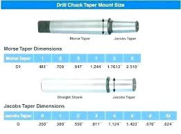 Jacobs Chuck Key Size Drill Press Pilot Key Selection Chart
