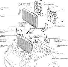 Great diagram of a radiator ideas electrical system block diagram