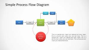 029 Flow Chart Template Powerpoint Ideas Singular Free