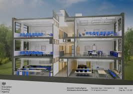 School Designs School Design Built Environment Research And Big Politics