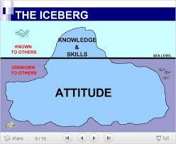 college students your positive attitude is a key to your success  the iceberg jpg
