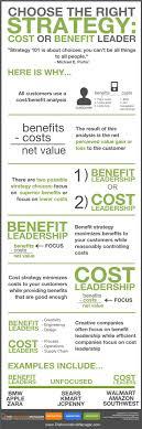 best images about strategic plans goal planning 17 best images about strategic plans goal planning strategic planning and marketing process