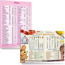 Frozen Food Air Fryer Chart