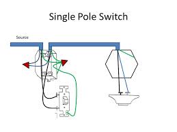 single pole switch schematic facbooik com Single Pole Switch Wiring Diagram single pole switch schematic facbooik single pole dimmer switch wiring diagram