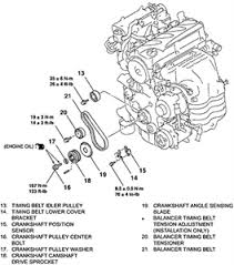 "solved need the 2005 mitsubishi oulander 2 4 lts mivec fixya timing belt ""b"" balancer belt and related components 2004 2005 galant and 2004 2005 lancer 2 4l engine"