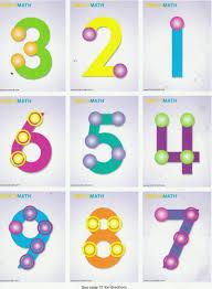 Math Touch Points Chart Touch Math Sada Margarethaydon Com