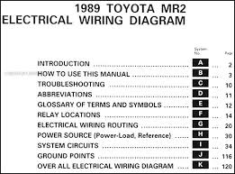 1989 toyota pickup wiring diagram 1989 image 1985 toyota pickup wiring diagram jodebal com on 1989 toyota pickup wiring diagram