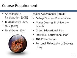 coun college success strategies welcome introduction  7 course requirement