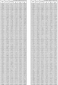 Paternayan Yarn Conversion Chart Www Bedowntowndaytona Com