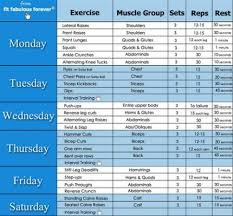 Workout Schedule Chart Fitness Workout Chart Workout Routines For Women Gym