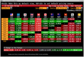 Usd Chf Bloomberg Usdchfchart Com