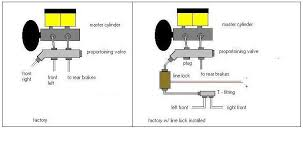 installation of summit brake line lock third generation f body installation of summit brake line lock line lock diagram 3