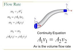 volume flow rate equation jennarocca