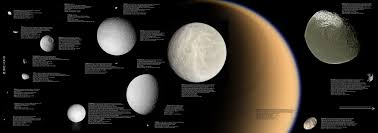 Distance To Saturn In Light Minutes Saturn Facts Information History Definition