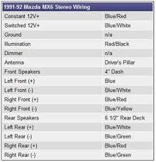 2000 mazda protege radio wiring diagram wiring diagram and 2001 miata ignition wiring diagram at 2000 Mazda Miata Wiring Diagram