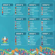 The Euro 2020 qualifying draw in full