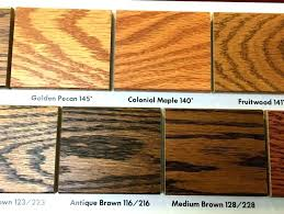 Walnut Wood Stain Color Chart Chestnut Brown Wood Color Floor Hardwood Stain Semi Red Home