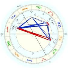 Hendrix Jimi Astro Databank