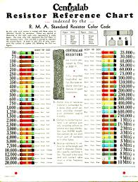 Resistor Color Code Chart Simple Antique Radio Collectors Historians Of Greater St Louis