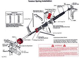 adjusting garage door torsion springs