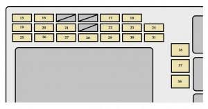 toyota matrix first generation mk1 (e130; 2002 2004) fuse box 2004 toyota matrix fuse box diagram toyota matrix first generation mk1 (e130; 2002 2004) fuse box diagram