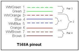 rj45 color coding wiring diagram wiring diagram Wiring Color Coding best color coding utp cable rj45 contemporary wiring diagram wiring color coding 1980 el camino