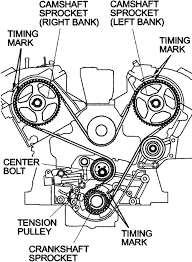 HOW TO  change timing belt on 8g 2 4L   Galant Forums besides SOLVED  Where are the timing marks for a 03 lancer es   Fixya as well Timing Belt Change Removal and Installation on Mitsubishi Endeavor furthermore How to change a water pump on a 2002 mitsubishi galant in addition Denlors Auto Blog » Blog Archive » Mitsubishi 2 5  3 0  3 5  3 8 additionally Mitsubishi Galant Timing Belt Replacement Costs   YourMechanic likewise MITSUBISHI L200 2 5 TDI TIMING BELT CAM BELT   YouTube also I need to replace the belts for power steering and ac   Fixya besides SOLVED  Change timing belt galant 04   Fixya additionally Repair Guides   Engine Mechanical  ponents   Timing Belt 2 furthermore How to change a water pump on a 2002 mitsubishi galant. on 2009 mitsubishi galant timing belt repment
