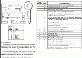 2006 taurus fuse box diagram wiring diagrams best 2006 taurus fuse diagram data wiring diagram 2006 ford taurus fuse box 06 taurus fuse box