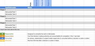 Raci Template For Google Sheets Joni Hoadley Medium