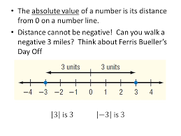 the absolute value of a number is its distance from 0 on a number line