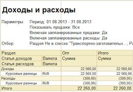 Кейс Конвертация валюты в У Т Курсы по С Доходы и расходы от конвертации в 1С