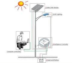 solar street light wiring diagram wiring diagram installation instructions for led solar street lights