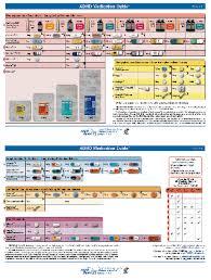 Adhd Equivalency Chart 12 Factual Medication Comparison Chart