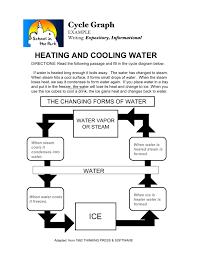 example cycle jpg cycle