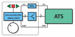 wiring diagram panel ats wiring image wiring diagram wiring diagram for ats wiring diagram and schematic on wiring diagram panel ats