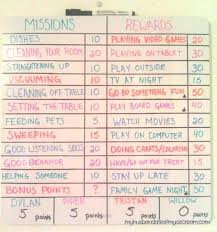 Image Result For Kids Summer Chore Points Chore Chart Kids
