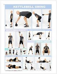 Kettlebell Exercise Chart Best Kettlebell Full Body Workout Routine For Beginners