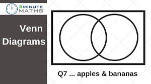 Venn Diagram Gcse Worksheet How To Work With A Venn Diagram New Gcse Maths Topic