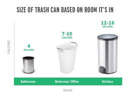 ... Generally A Bathroom Will Be Around 4 Gallons, A Bedroom Or Office Trash  Can Will Be 7u201310 Gallons, And Kitchen Trash Cans Tend To Be 12u201316 Gallons.