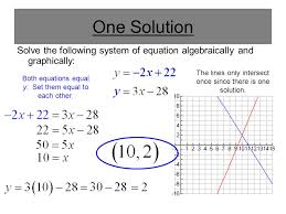 one solution solve the following system of equation algebraically and graphically the lines only intersect
