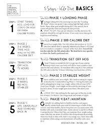 Hcg Diet Calorie Chart 42 Extraordinary Hcg Diet Printable Chart