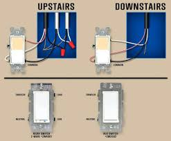 45 best of installing z wave 3 way switch installing something ge z wave 3 way switch wiring diagram installing z wave 3 way switch luxury wiring diagram 3 way switch with dimmer explained 2